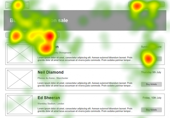 Heatmap example of a usability test