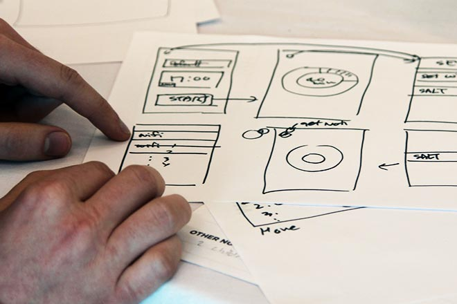 User Flow sketches for application brand