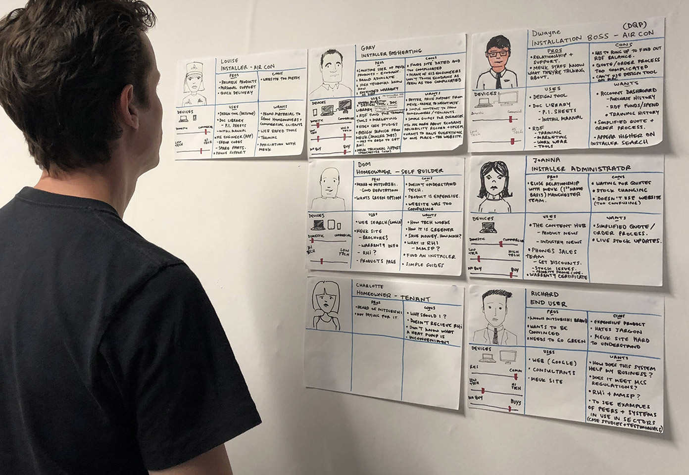Sam looks at persona research on a wall
