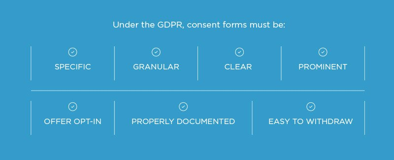 Under the GDPR, consent forms must be specific, clear and easy to withdraw.