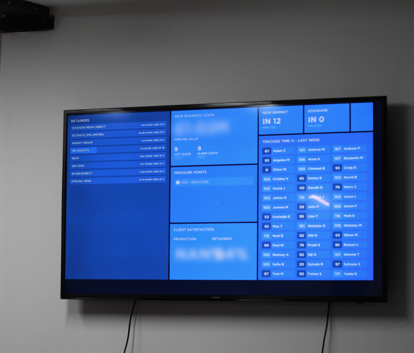 For office-wide communication use a TV data dashboard